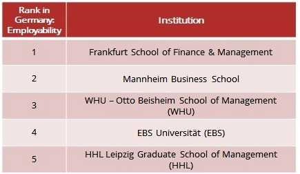 top-business-schools-in-germany-for-an-mba