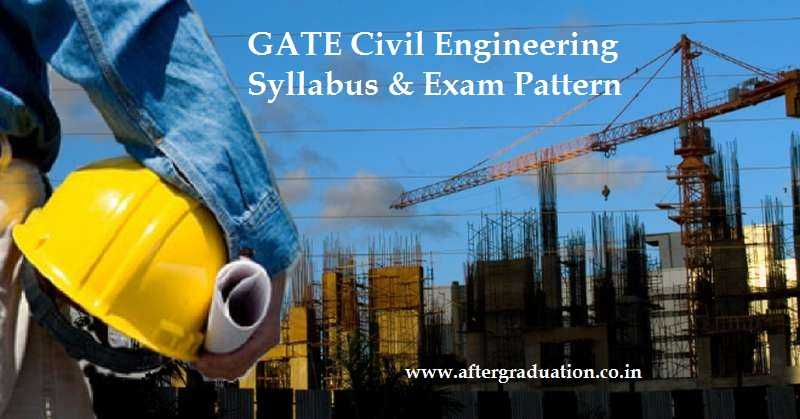 Civil Engineering GATE 2020, Details regarding Civil Engineering GATE 2020 Syllabus, GATE CE Exam pattern, GATE CE major Topics to have better GATE 2020 Score, PSU jobs
