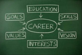 puzzle-career-options- after-graduation-career-guidance-graduation-degree-professional-career-growth-higher-studies-nba-mba
