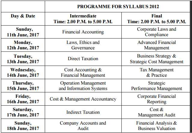 Icwai Cma Inter And Final June 2017 Exam Time Table Fees
