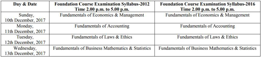 CMA Foundation Dec 2017 Exam Time Table and Other Details
