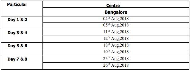 ICAI Announces Forthcoming Batch Of Certificate Course On FXTM
