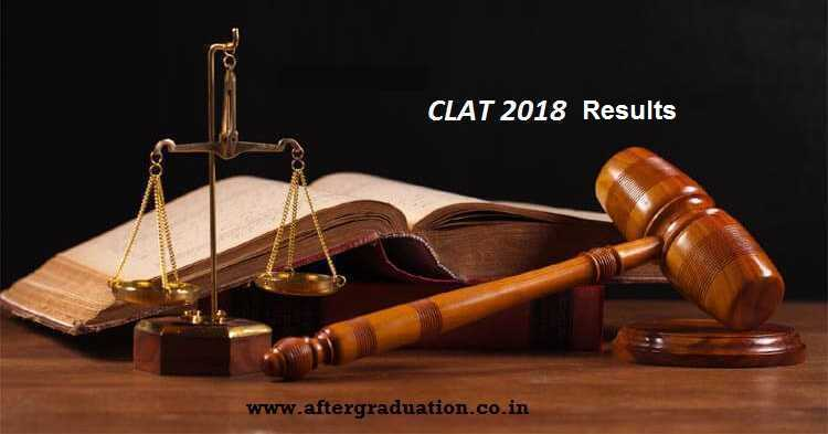 CLAT 2018 Toppers from Jaipur, Check CLAT 2018 Result At Clat.ac.in