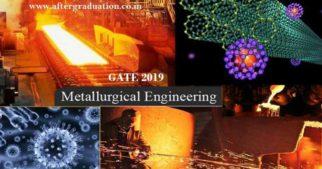 GATE 2019 Metallurgical Engineering Syllabus And MT Exam Pattern