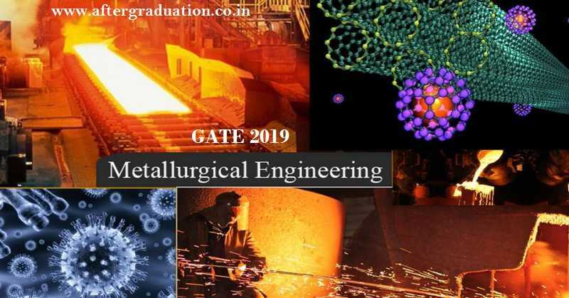 GATE 2019 Results Pinterest: GATE 2019 Metallurgical Engineering Syllabus And MT Exam