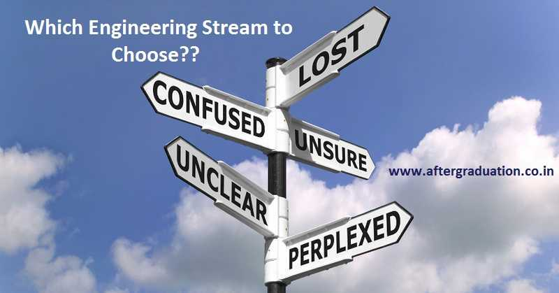 Confusion for engineering admission, Scope of Engineering from Core to New Technologies With More Career Opportunities
