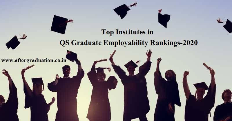 Top Indian Institutes in QS Graduate Employability Rankings-2020.IIT Bombay, IIT Delhi, IIT Madras and Delhi University are among the world's top 200 institutions in producing highly employable graduates.Check Top 10 Indian and Global Institutes in QS Graduate Employability Rankings-2020
