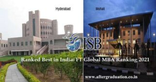 FT Global MBA Ranking 2021: 5 Indian B-Schools Among Top 100 in World; ISB Ranked Best in India, Top B-schools in India, Top MBA in the world
