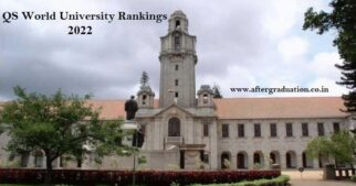 QS World University Rankings-2022, IISc-Bangalore Top Research Institute in the World, Top Universities Globally, University ranking, MIT, Indian Universities ranking