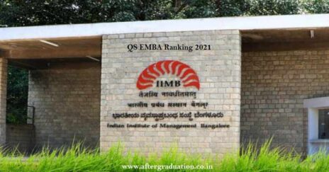 QS EMBA Ranking 2021, IIM Bangalore Best Executive MBA in India, Top 10 Institute in World for EMBA, Best EMBA programs in India, QS MBA Ranking